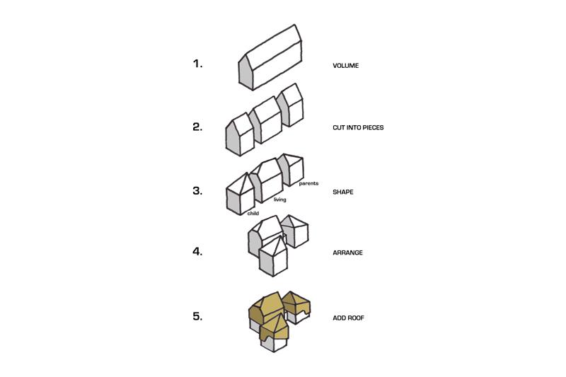 Sequenzen